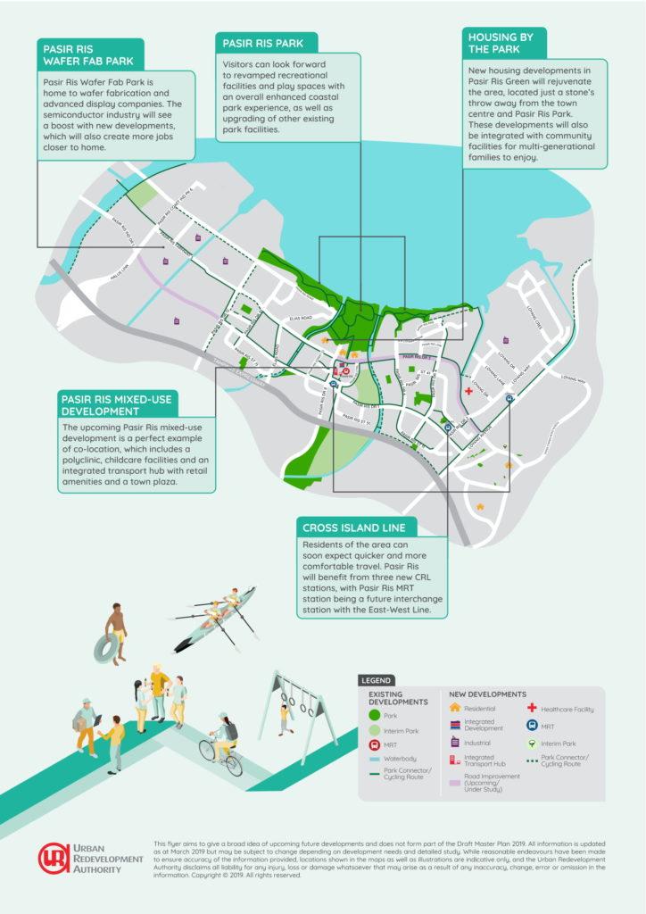 pasir-ris-8-master-plan-singapore